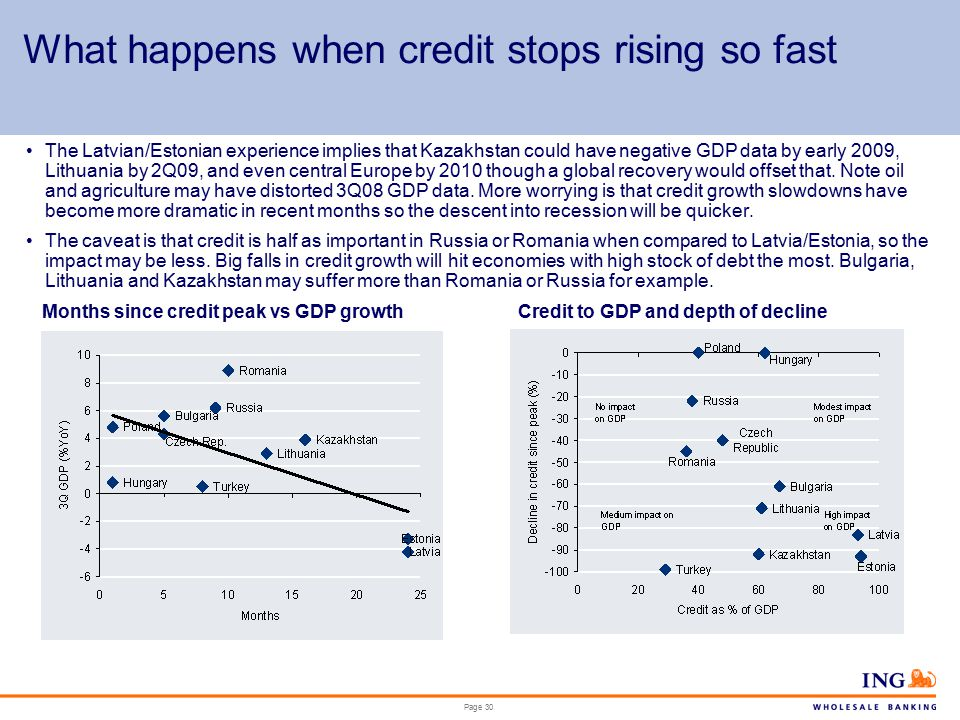 Page 30 What happens when credit stops rising so fast The Latvian/Estonian experience implies that Kazakhstan could have negative GDP data by early 2009, Lithuania by 2Q09, and even central Europe by 2010 though a global recovery would offset that.