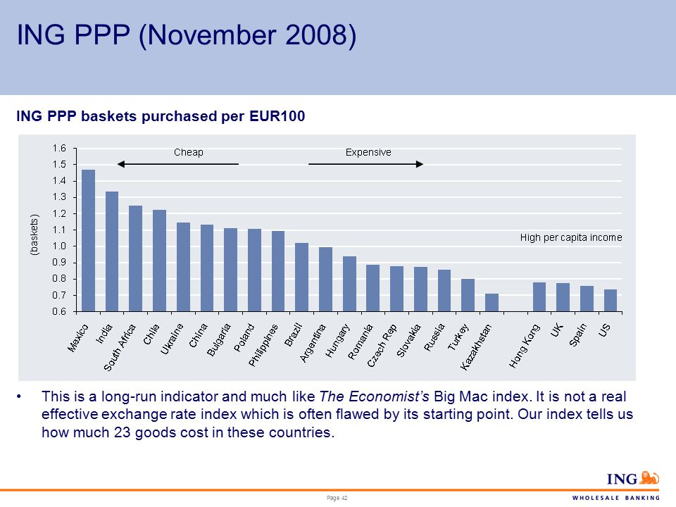 Page 42 ING PPP (November 2008) ING PPP baskets purchased per EUR100 This is a long-run indicator and much like The Economist's Big Mac index.