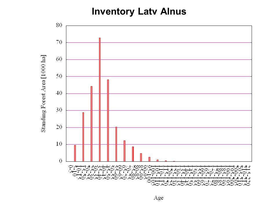 Inventory Latv Alnus