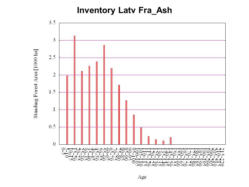 Inventory Latv Fra_Ash