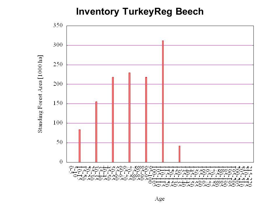 Inventory TurkeyReg Beech