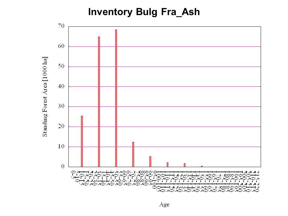 Inventory Bulg Fra_Ash