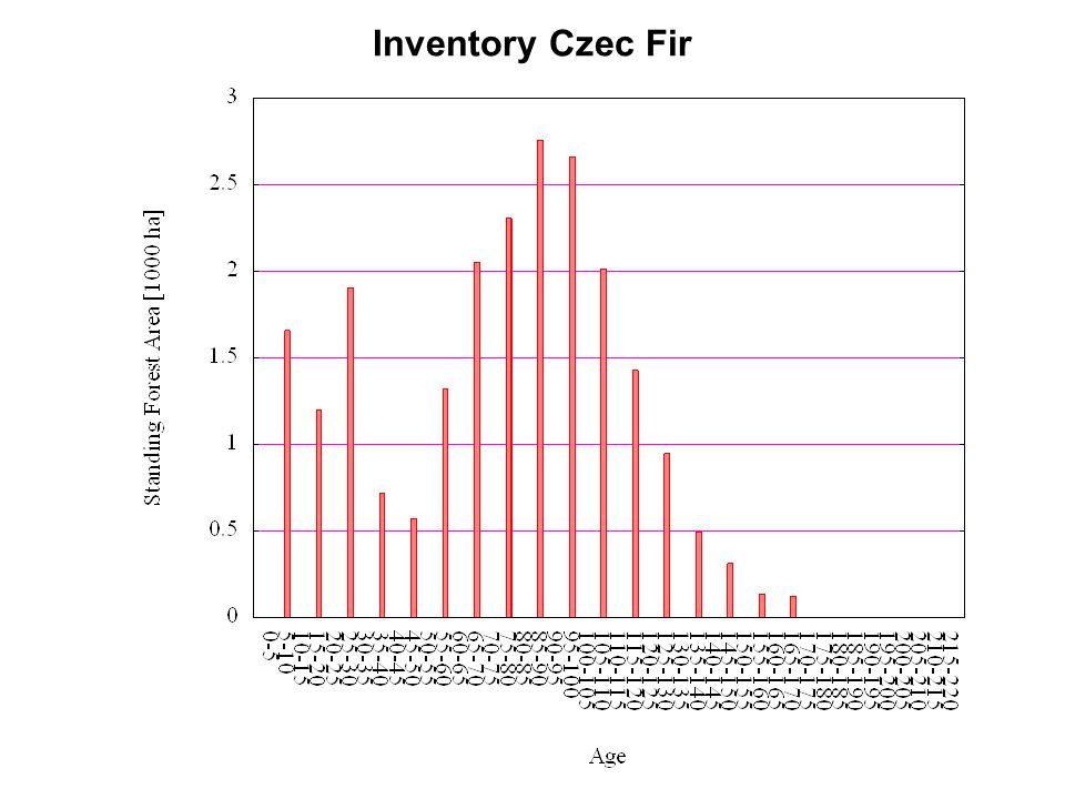 Inventory Czec Fir