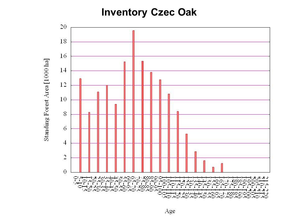 Inventory Czec Oak