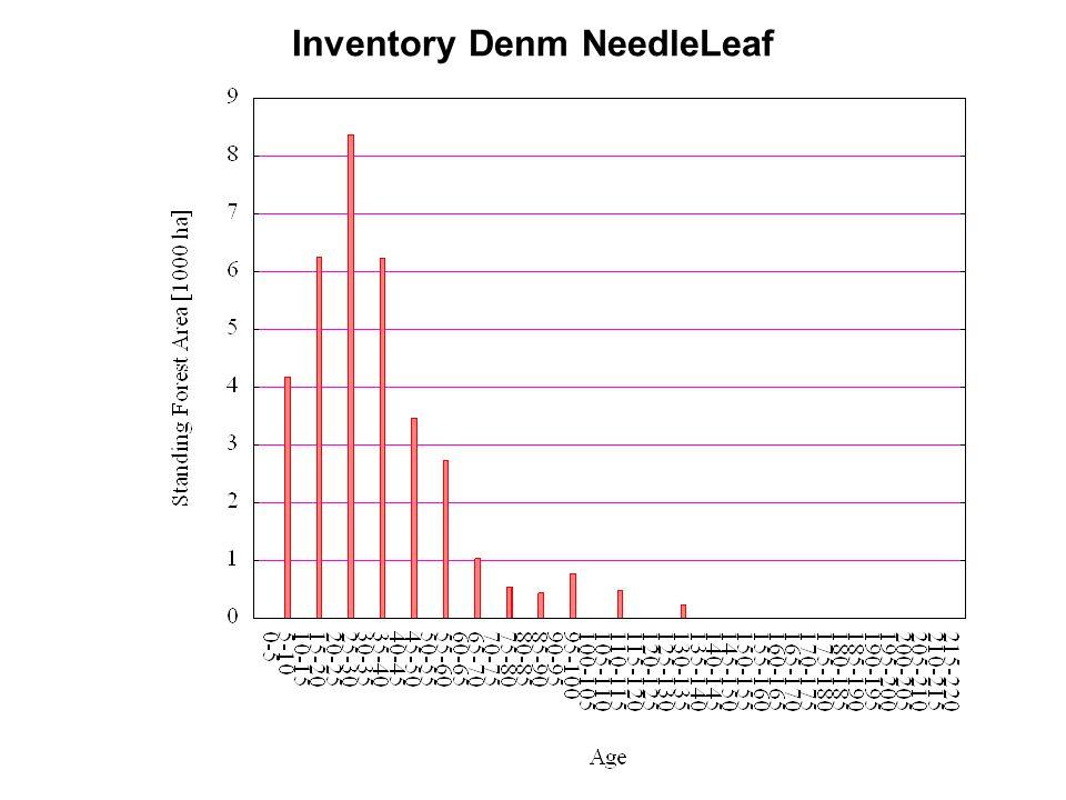 Inventory Denm NeedleLeaf