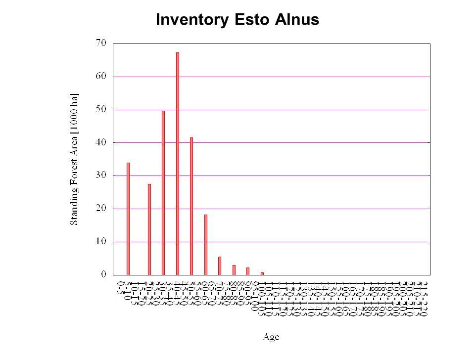 Inventory Esto Alnus