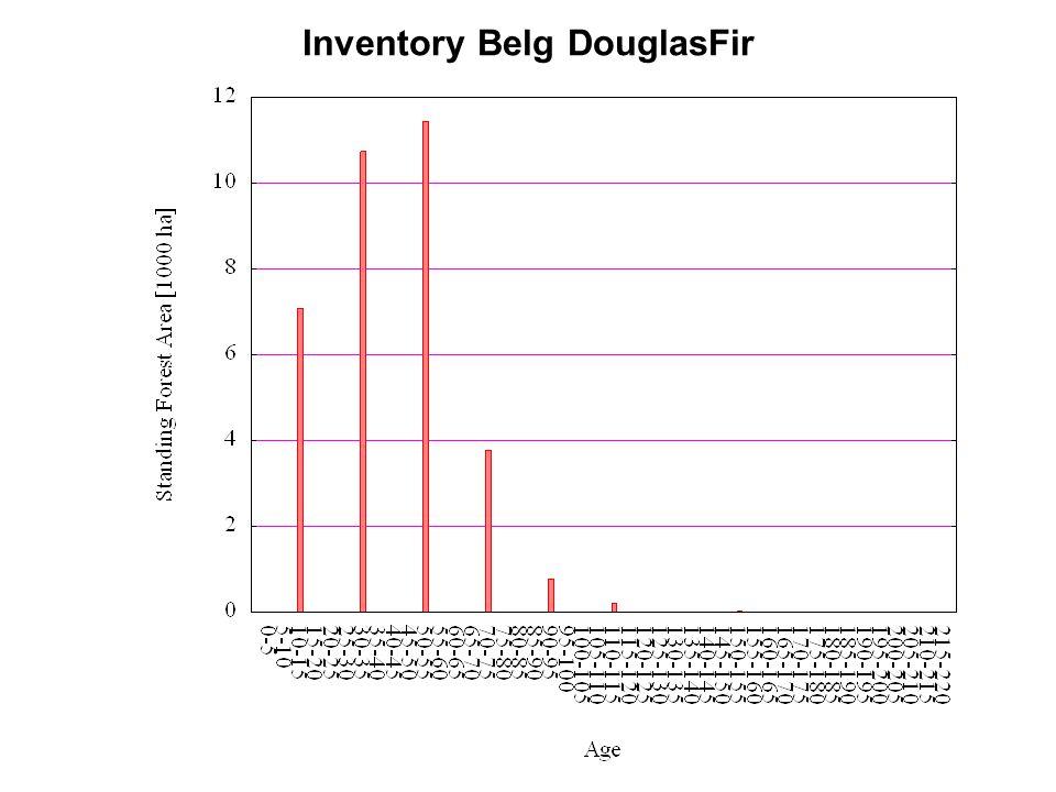 Inventory Belg DouglasFir
