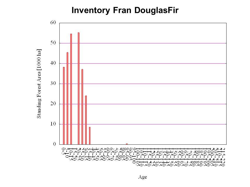 Inventory Fran DouglasFir