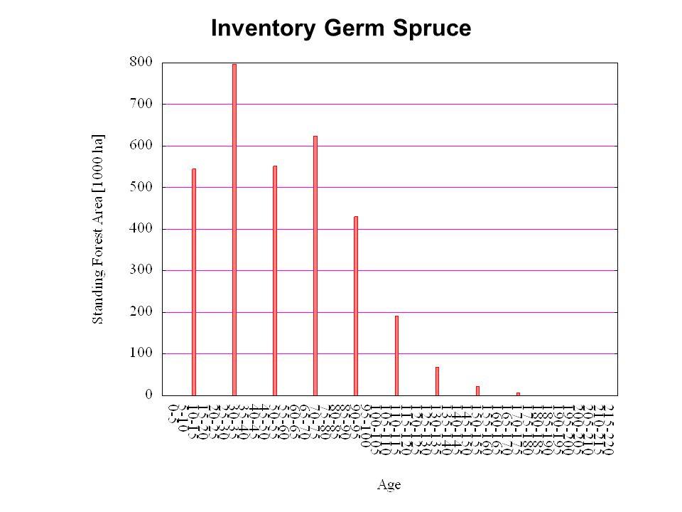 Inventory Germ Spruce