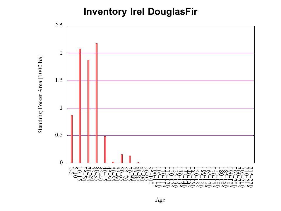 Inventory Irel DouglasFir