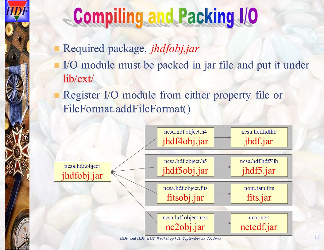 HDF and HDF-EOS Workshop VII, September 23-25, 2003 11 Required package, jhdfobj.jar I/O module must be packed in jar file and put it under lib/ext/ Register I/O module from either property file or FileFormat.addFileFormat() ncsa.hdf.object jhdfobj.jar ncsa.hdf.object.h4 jhdf4obj.jar ncsa.hdf.object.h5 jhdf5obj.jar ncsa.hdf.hdflib jhdf.jar ncsa.hdf.hdf5lib jhdf5.jar ncsa.hdf.object.fits fitsobj.jar ncsa.hdf.object.nc2 nc2obj.jar nom.tam.fits fits.jar ucar.nc2 netcdf.jar