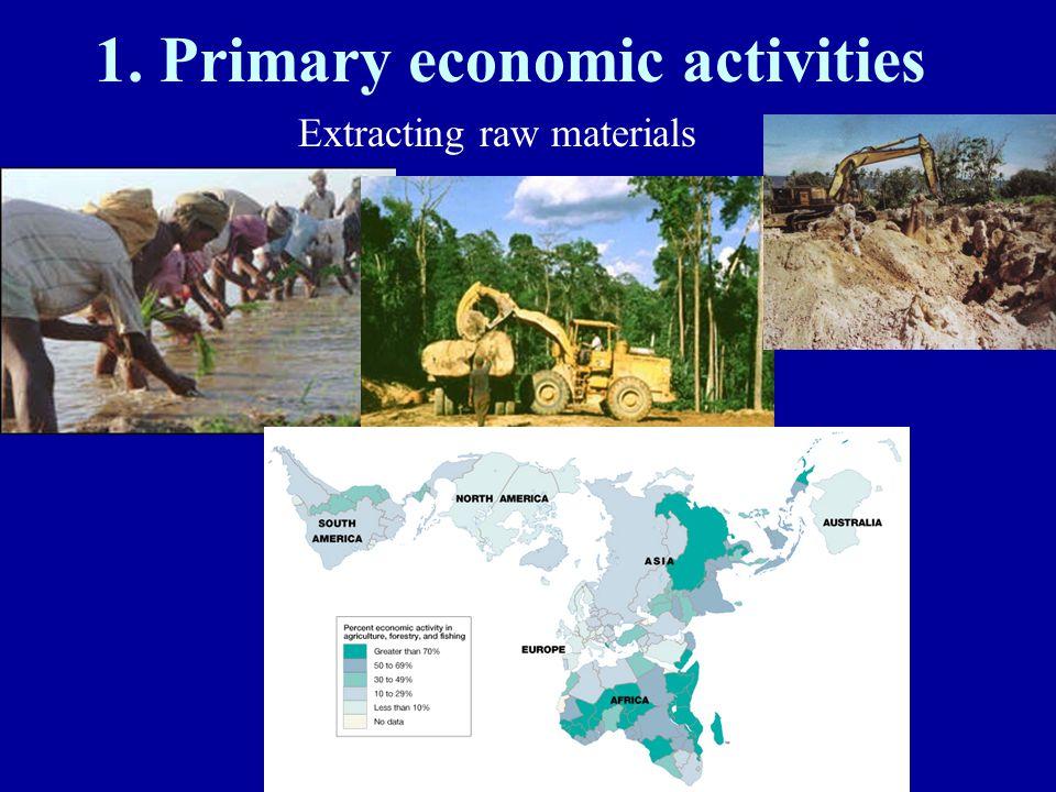 1. Primary economic activities Extracting raw materials