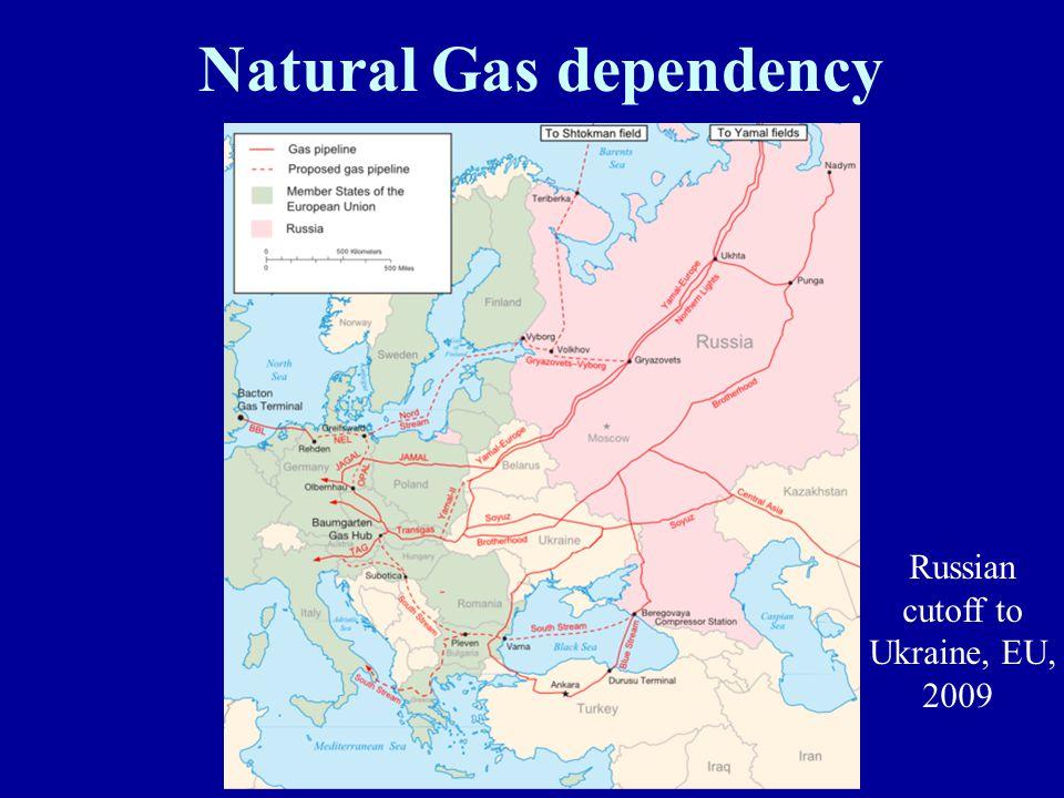 Natural Gas dependency Russian cutoff to Ukraine, EU, 2009