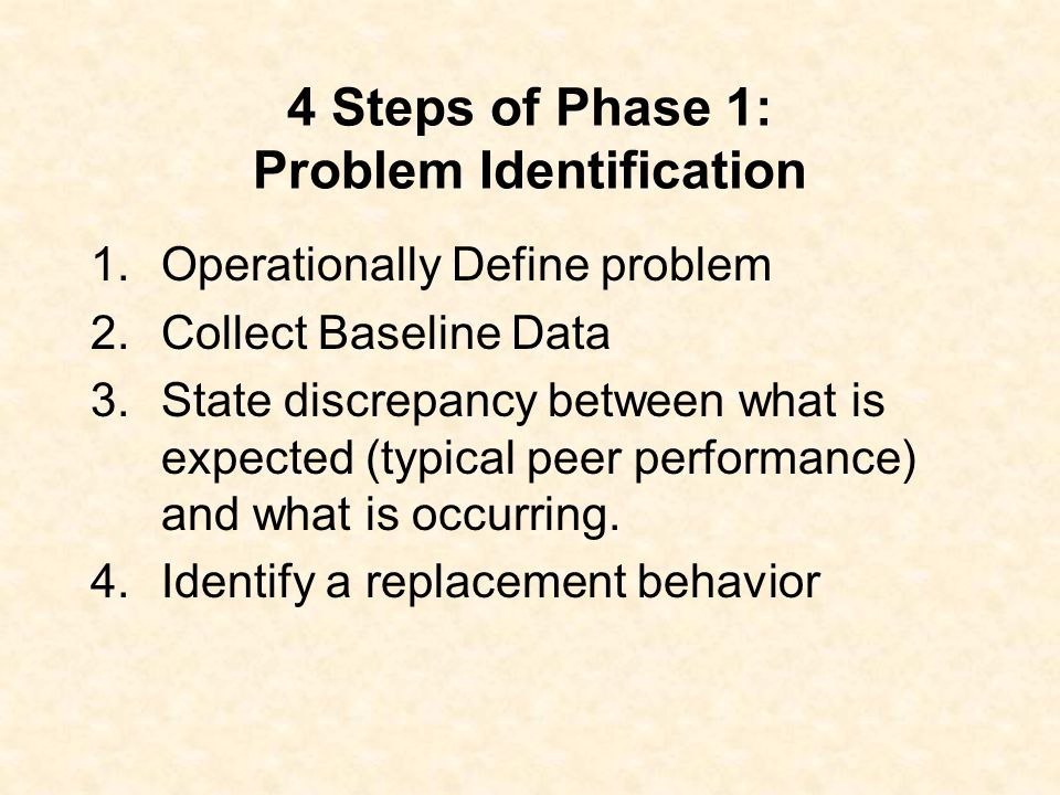 Phase 1: Problem Identification What is the problem & Is it a real problem