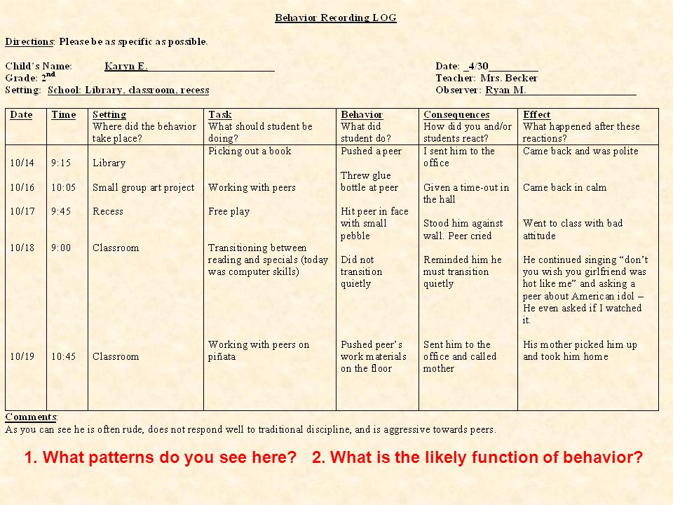 Practice Analyzing an ABC Log See handout Why do you think the behavior is occurring? What might you do for an intervention? What is an acceptable alt