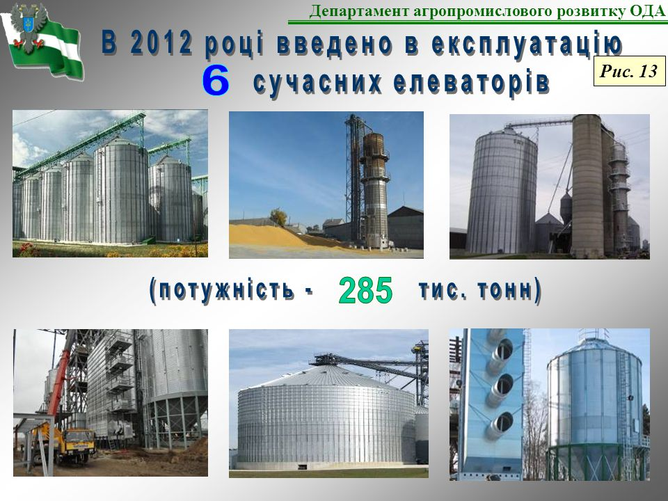 Департамент агропромислового розвитку ОДА Рис. 14