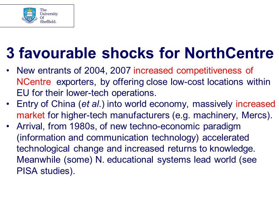 < 50 50 - 75 75 - 90 90 - 100 100 - 125 >= 125 No data Index EU 25 = 100 Index of GDP per Capita