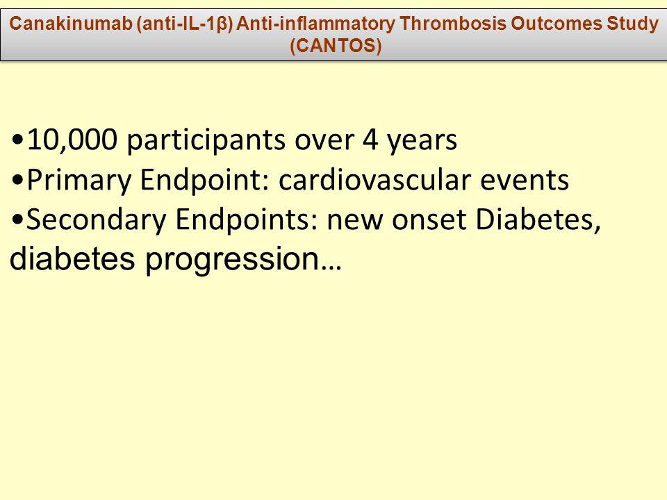 Canakinumab (anti-IL-1β) Anti-inflammatory Thrombosis Outcomes Study (CANTOS) Canakinumab (anti-IL-1β) Anti-inflammatory Thrombosis Outcomes Study (CA