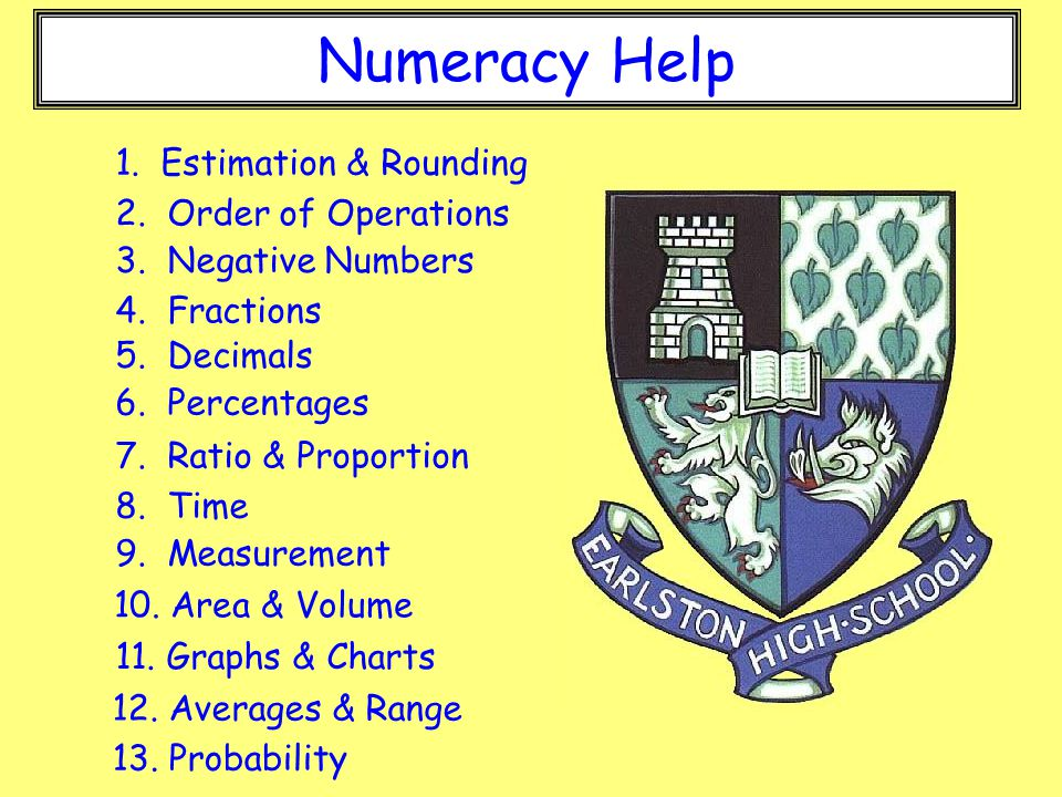 Numeracy Help 1. Estimation & Rounding 3. Negative Numbers 4. Fractions 5. Decimals 6. Percentages 7. Ratio & Proportion 8. Time 9. Measurement 11. Gr