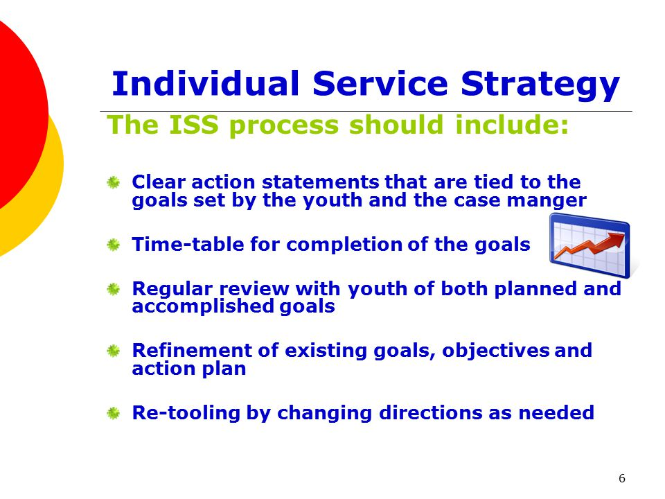 6 Individual Service Strategy The ISS process should include: Clear action statements that are tied to the goals set by the youth and the case manger Time-table for completion of the goals Regular review with youth of both planned and accomplished goals Refinement of existing goals, objectives and action plan Re-tooling by changing directions as needed