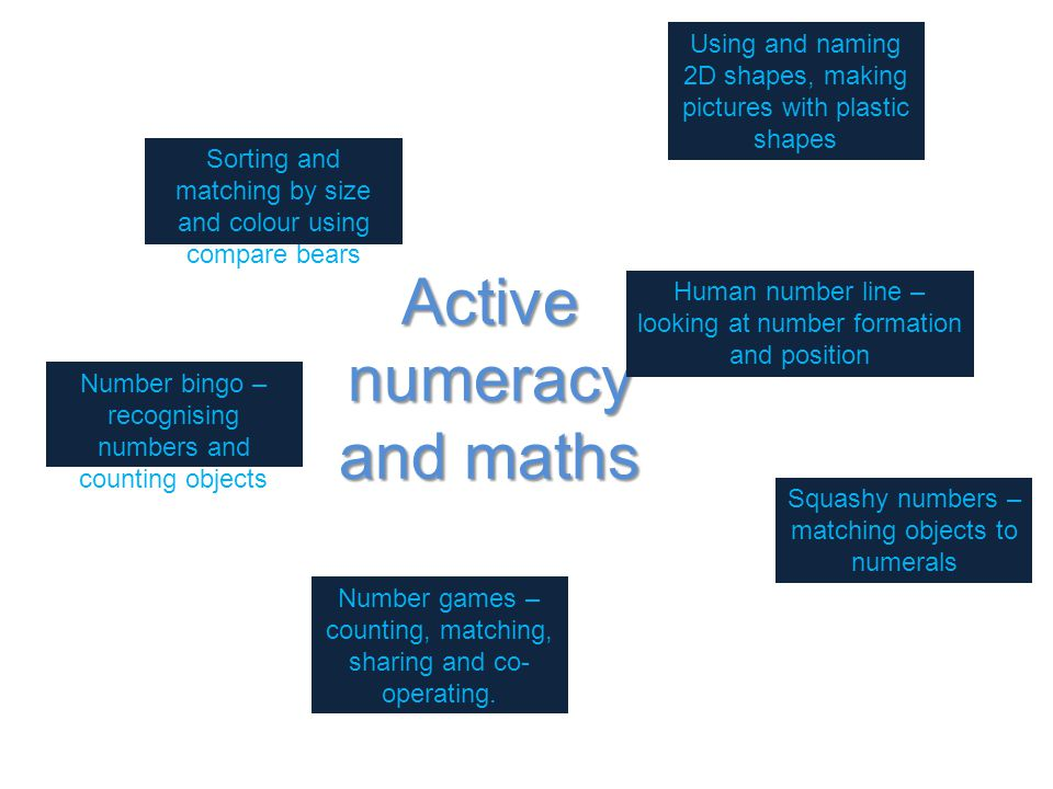 Active numeracy and maths Human number line – looking at number formation and position Sorting and matching by size and colour using compare bears Usi