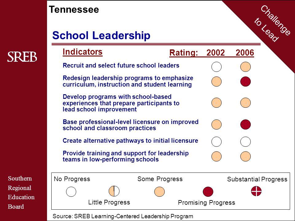 Challenge to Lead Southern Regional Education Board Tennessee School Leadership Source: SREB Learning-Centered Leadership Program No Progress Little P