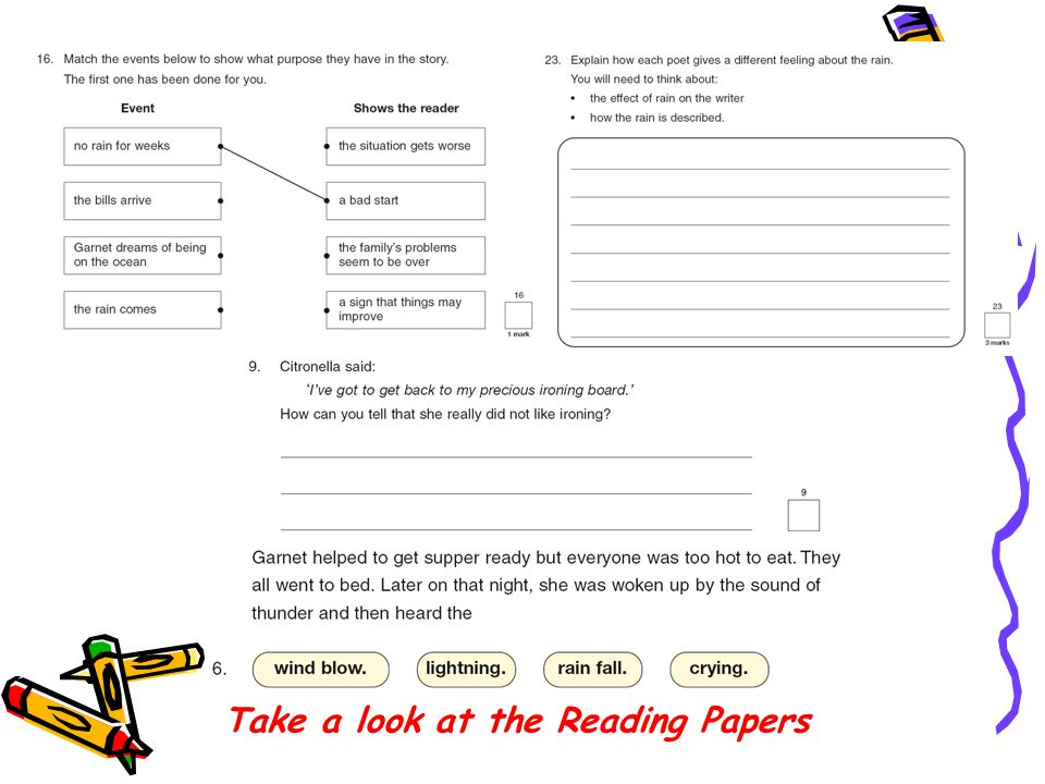 Writing A pupil s result for English writing will be a teacher assessment judgment of their work across Year 6.