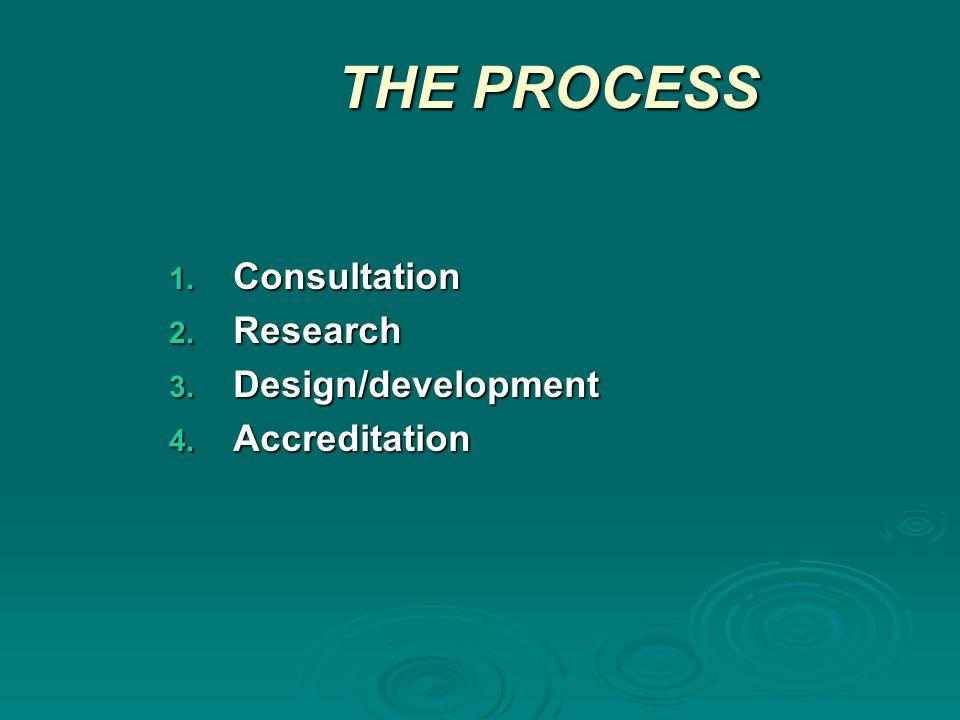 THE PROCESS 1. Consultation 2. Research 3. Design/development 4. Accreditation