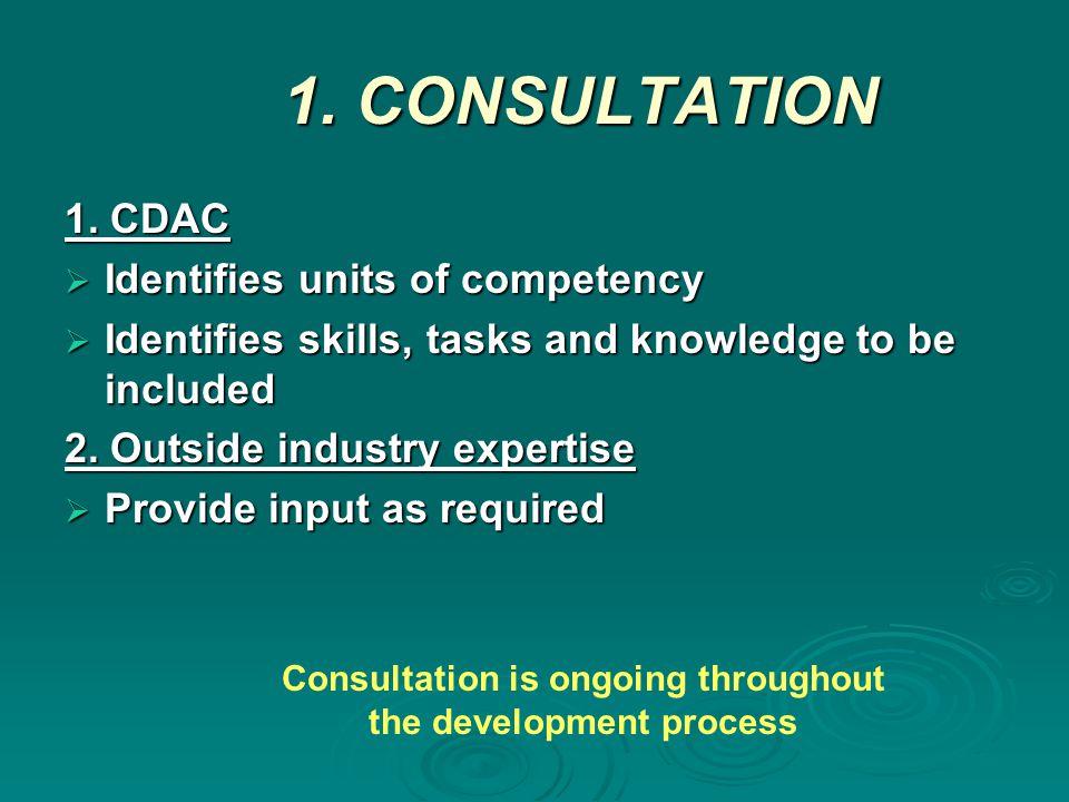 1.CONSULTATION 1. CONSULTATION 1.