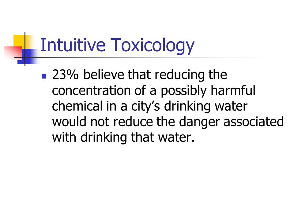 Intuitive Toxicology 23% believe that reducing the concentration of a possibly harmful chemical in a city's drinking water would not reduce the danger