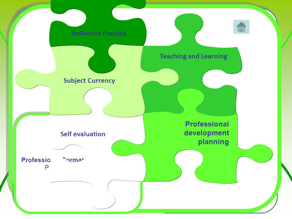 Professional Formation Components Personalised Elements Professional Formation Components Personalised Elements Teaching and Learning Professional dev