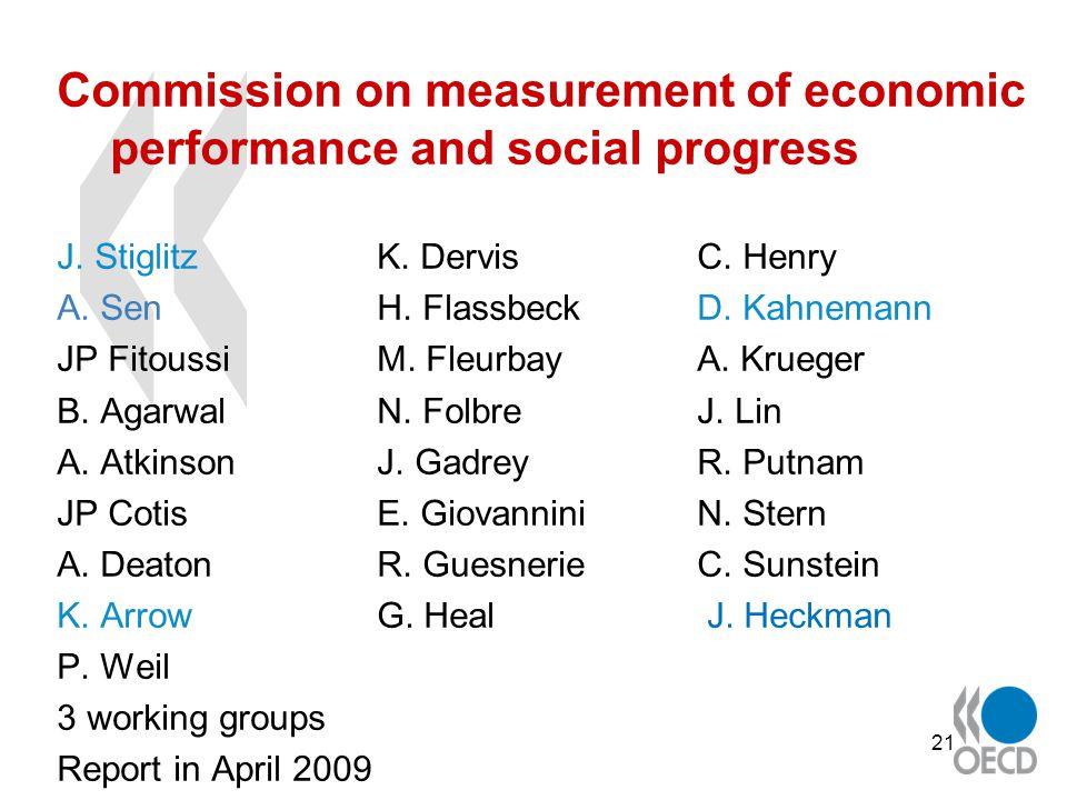 21 Commission on measurement of economic performance and social progress J.