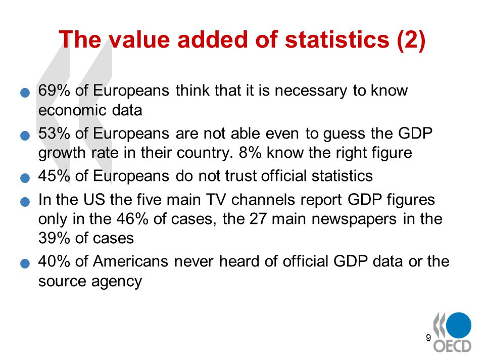 9 The value added of statistics (2) 69% of Europeans think that it is necessary to know economic data 53% of Europeans are not able even to guess the GDP growth rate in their country.