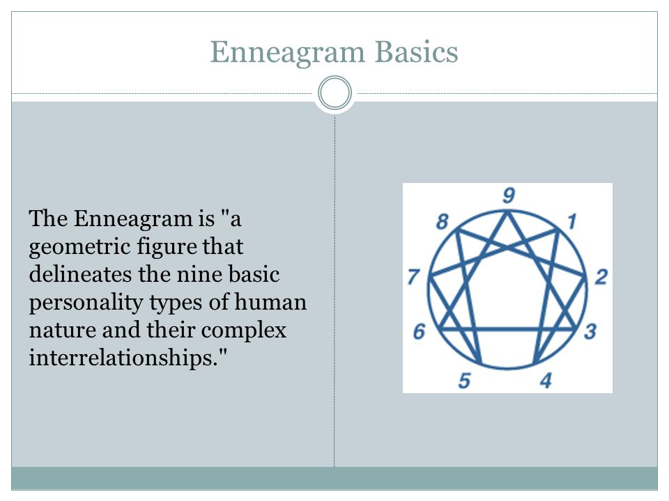 Enneagram Basics The Enneagram is a geometric figure that delineates the nine basic personality types of human nature and their complex interrelationships.