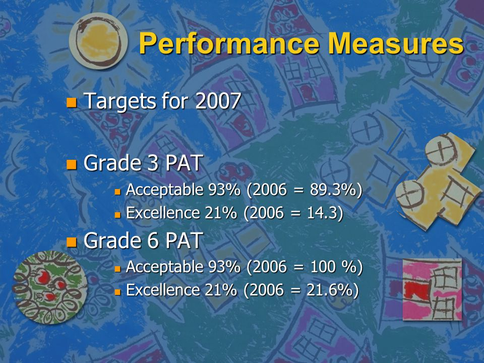 Performance Measures n Targets for 2007 n Grade 3 PAT n Acceptable 93% (2006 = 89.3%) n Excellence 21% (2006 = 14.3) n Grade 6 PAT n Acceptable 93% (2006 = 100 %) n Excellence 21% (2006 = 21.6%)