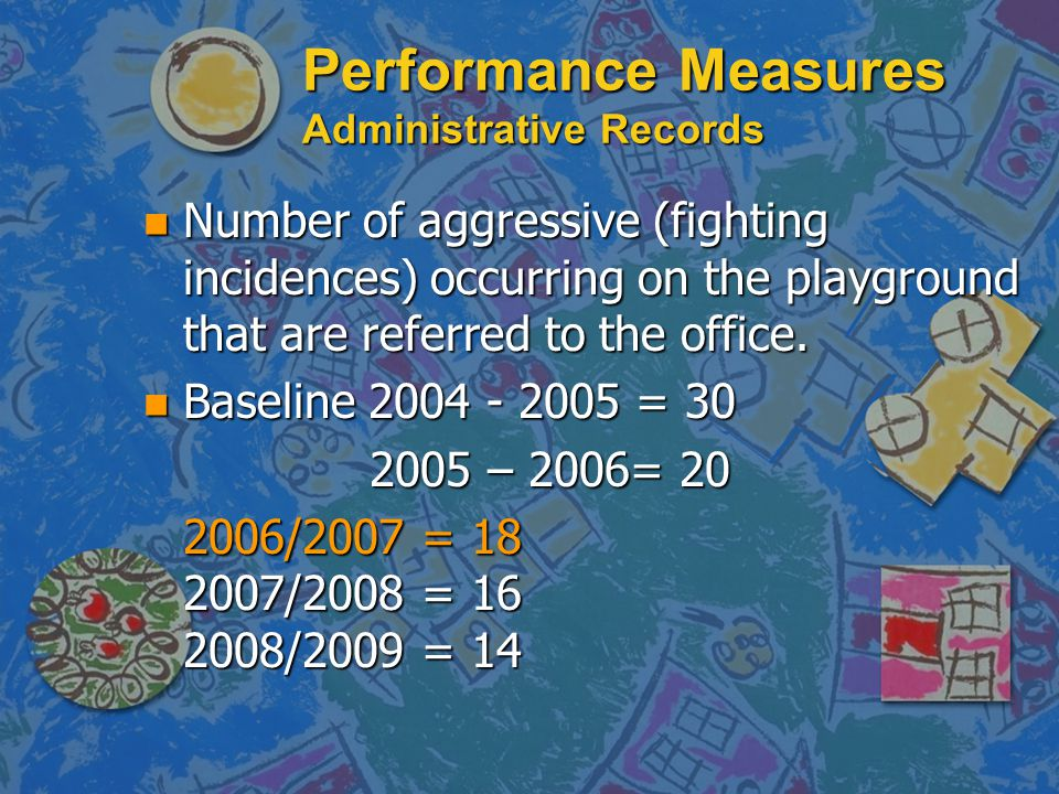 Performance Measures Administrative Records n Number of aggressive (fighting incidences) occurring on the playground that are referred to the office.