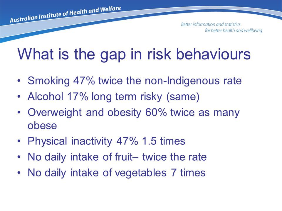 What is the gap in risk behaviours Smoking 47% twice the non-Indigenous rate Alcohol 17% long term risky (same) Overweight and obesity 60% twice as many obese Physical inactivity 47% 1.5 times No daily intake of fruit– twice the rate No daily intake of vegetables 7 times