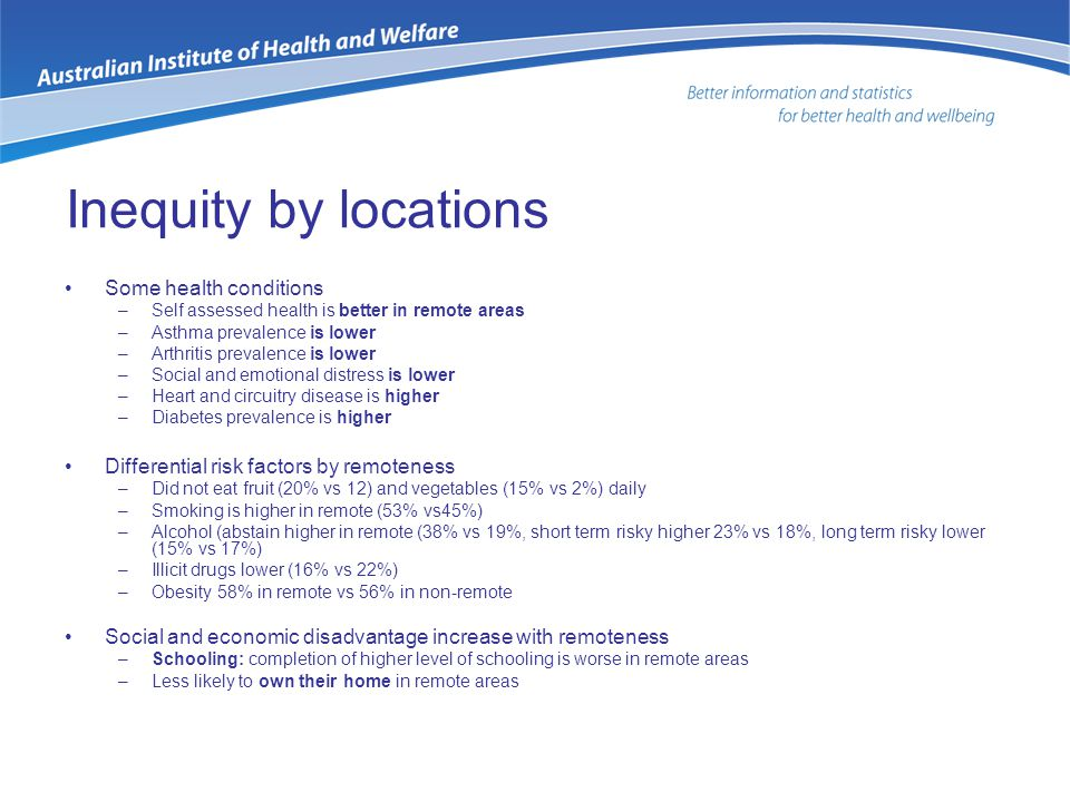 Inequity by locations Some health conditions –Self assessed health is better in remote areas –Asthma prevalence is lower –Arthritis prevalence is lower –Social and emotional distress is lower –Heart and circuitry disease is higher –Diabetes prevalence is higher Differential risk factors by remoteness –Did not eat fruit (20% vs 12) and vegetables (15% vs 2%) daily –Smoking is higher in remote (53% vs45%) –Alcohol (abstain higher in remote (38% vs 19%, short term risky higher 23% vs 18%, long term risky lower (15% vs 17%) –Illicit drugs lower (16% vs 22%) –Obesity 58% in remote vs 56% in non-remote Social and economic disadvantage increase with remoteness –Schooling: completion of higher level of schooling is worse in remote areas –Less likely to own their home in remote areas