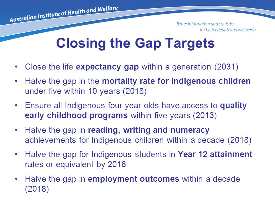Closing the Gap Targets Close the life expectancy gap within a generation (2031) Halve the gap in the mortality rate for Indigenous children under five within 10 years (2018) Ensure all Indigenous four year olds have access to quality early childhood programs within five years (2013) Halve the gap in reading, writing and numeracy achievements for Indigenous children within a decade (2018) Halve the gap for Indigenous students in Year 12 attainment rates or equivalent by 2018 Halve the gap in employment outcomes within a decade (2018)