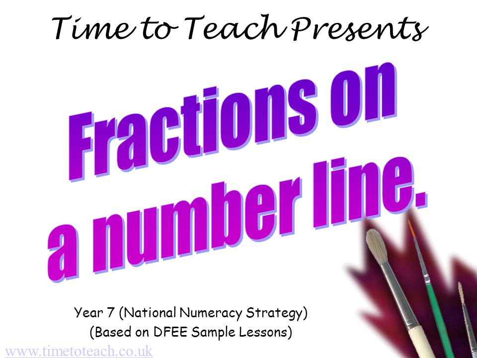 Main Learning Task Where should these other fractions go? 0 1 1616 1515 1414 1313