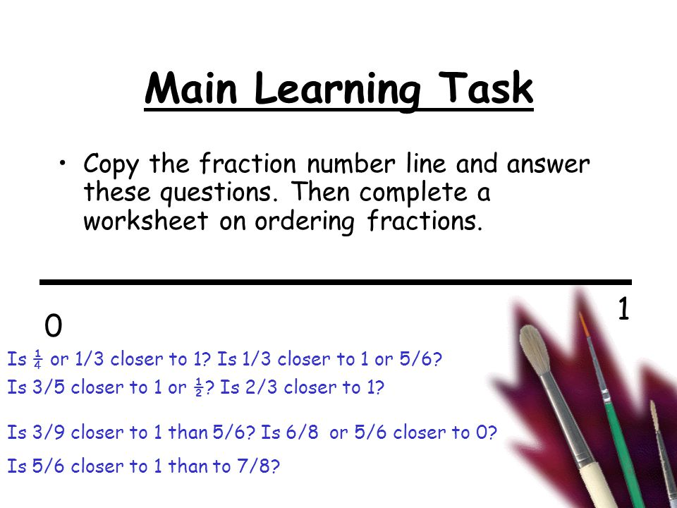 Main Learning Task Copy the fraction number line and answer these questions.