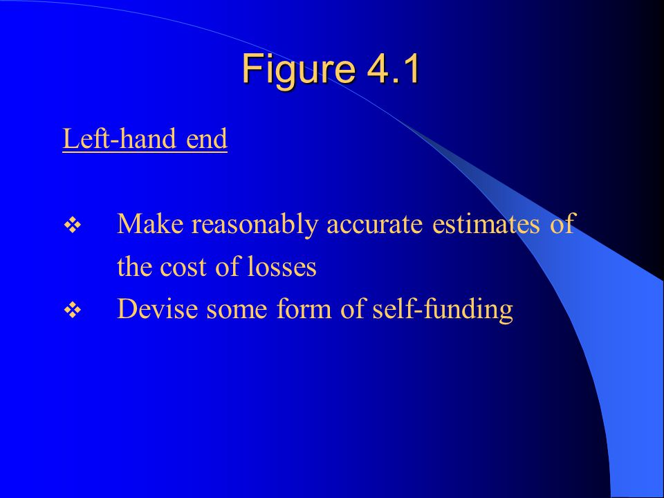 Figure 4.1 Left-hand end  Make reasonably accurate estimates of the cost of losses  Devise some form of self-funding