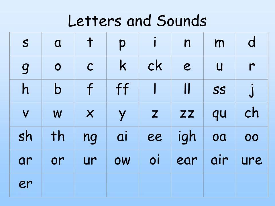 Letters and Sounds satpinmd gockckeur hbffflllssj vwxyzzzquch shthngaieeighoaoo arorurowoiearairure er