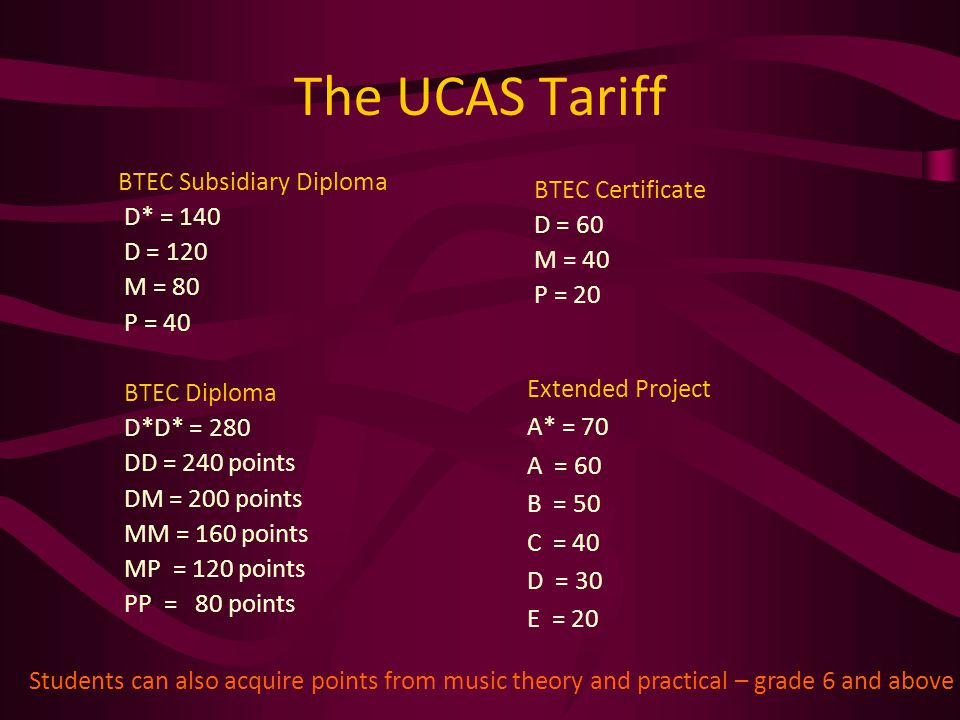 The UCAS Tariff BTEC Subsidiary Diploma D* = 140 D = 120 M = 80 P = 40 BTEC Diploma D*D* = 280 DD = 240 points DM = 200 points MM = 160 points MP = 120 points PP = 80 points BTEC Certificate D = 60 M = 40 P = 20 Extended Project A* = 70 A = 60 B = 50 C = 40 D = 30 E = 20 Students can also acquire points from music theory and practical – grade 6 and above