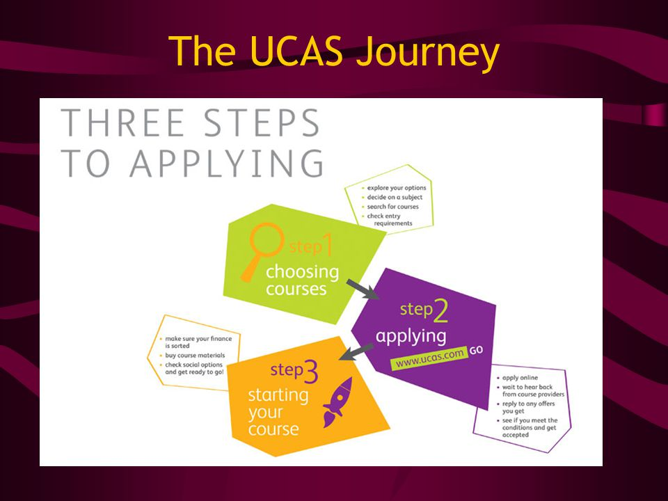 The UCAS Journey