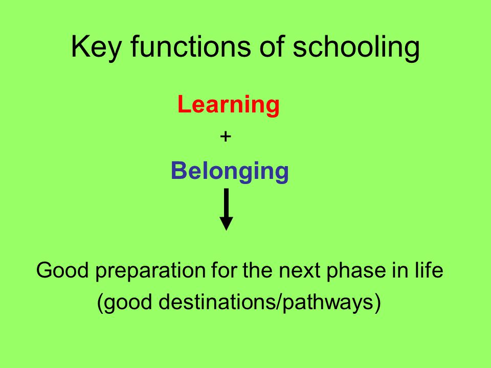 Key functions of schooling Learning + Belonging Good preparation for the next phase in life (good destinations/pathways)
