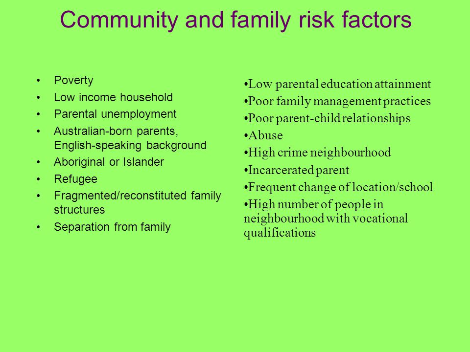 Community and family risk factors Poverty Low income household Parental unemployment Australian-born parents, English-speaking background Aboriginal or Islander Refugee Fragmented/reconstituted family structures Separation from family Low parental education attainment Poor family management practices Poor parent-child relationships Abuse High crime neighbourhood Incarcerated parent Frequent change of location/school High number of people in neighbourhood with vocational qualifications