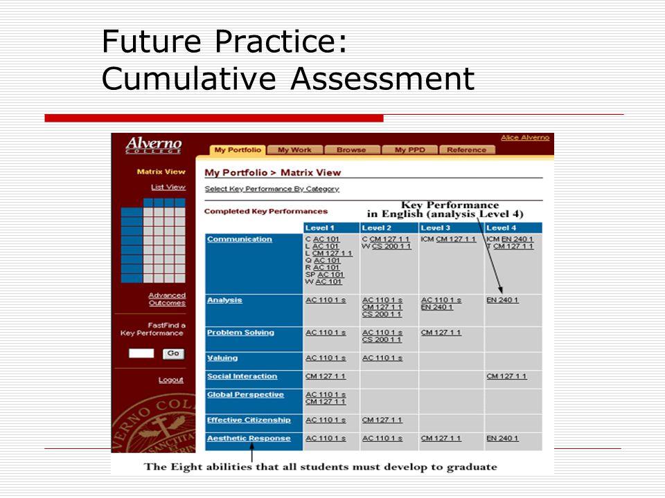 Future Practice: Cumulative Assessment