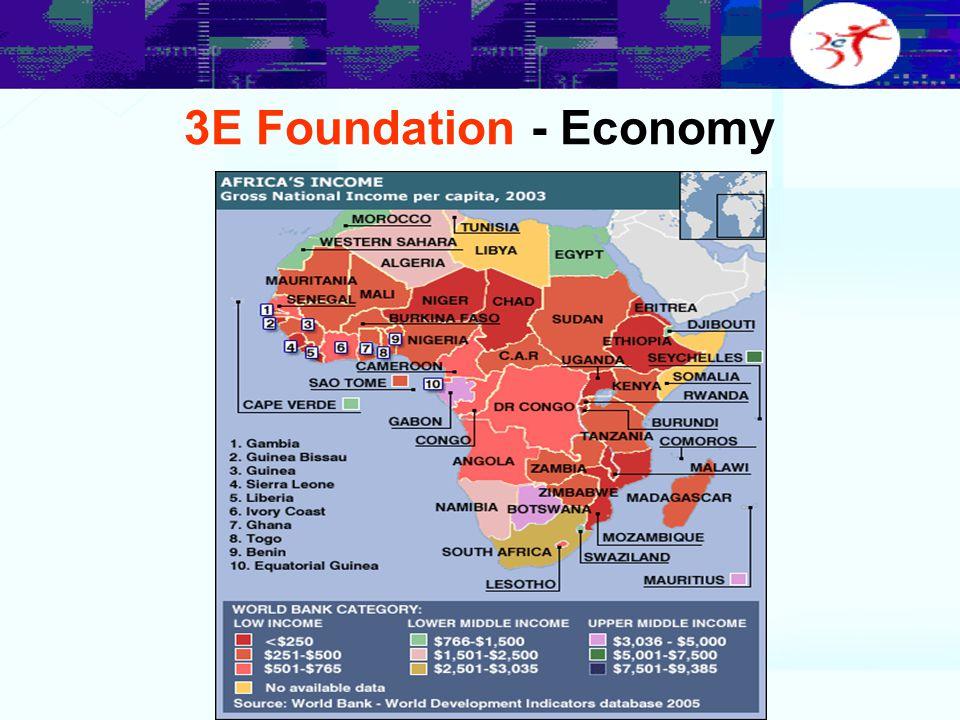3E Foundation - Economy