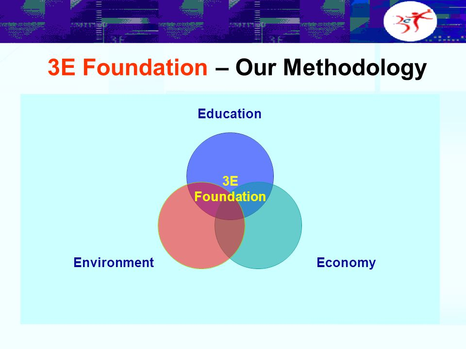 3E Foundation – Our Methodology Education EconomyEnvironment 3E Foundation
